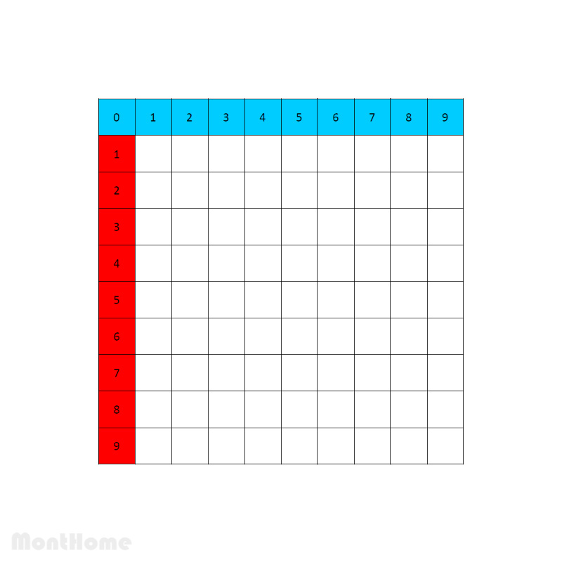 MH-M29-B Addition working charts 4